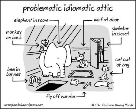 Problematic ideomatic attic