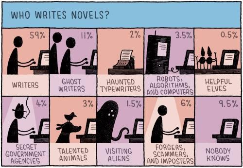 Who writes novels