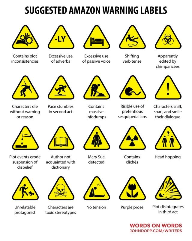 Amazon Warnings