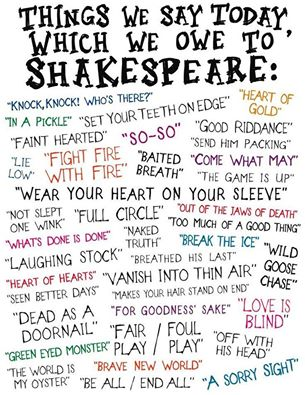 Words we owe to Shakespeare