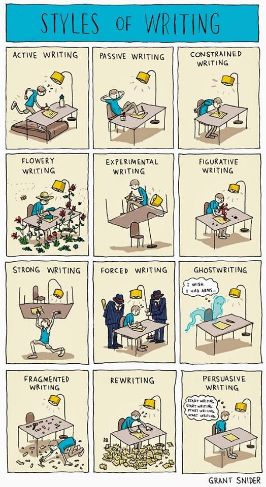 Styles of writing