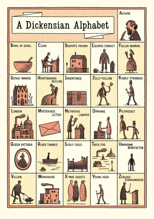 a-dickensian-alphabet