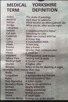 yorkshire-definitions
