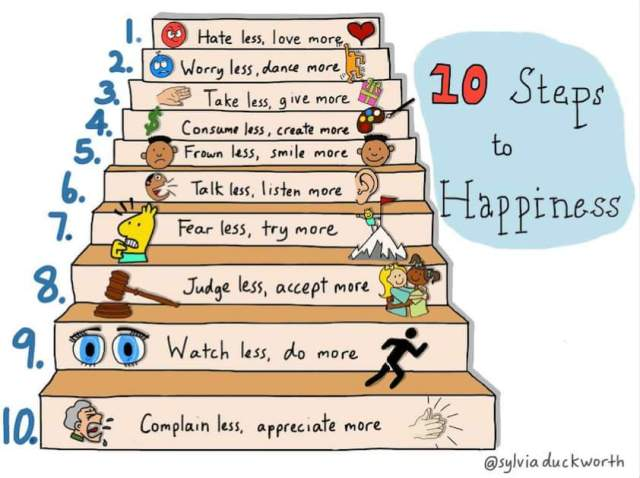10-steps-to-happiness