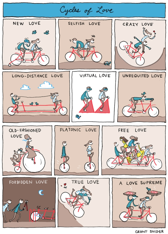 Cycles of love