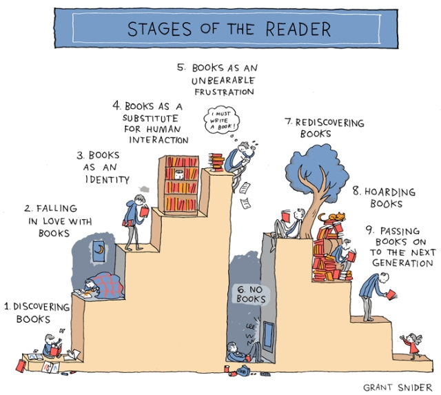 Stages of the Reader.jpg
